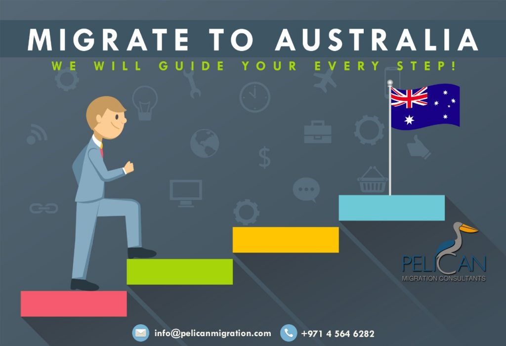 Work Visa Australia | Australia Immigration Consultants in Dubai