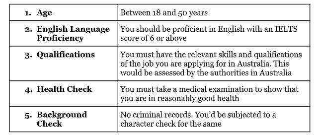 worker visa Australia